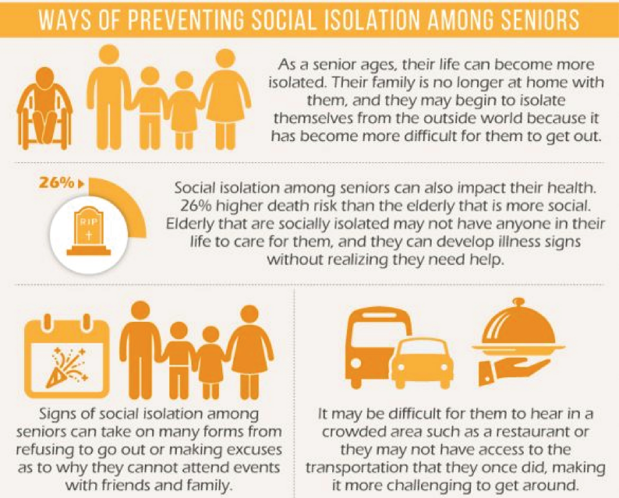 Senior Social Isolation - Infographic