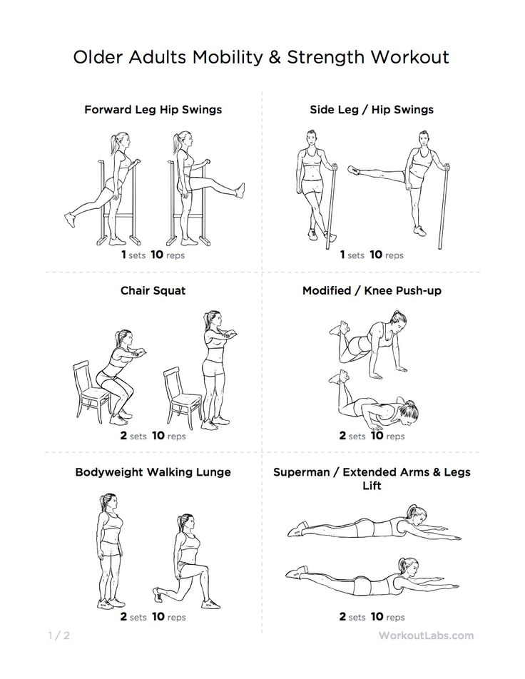 Indoor Exercises For Seniors - Mobility And Strength Workout Chart