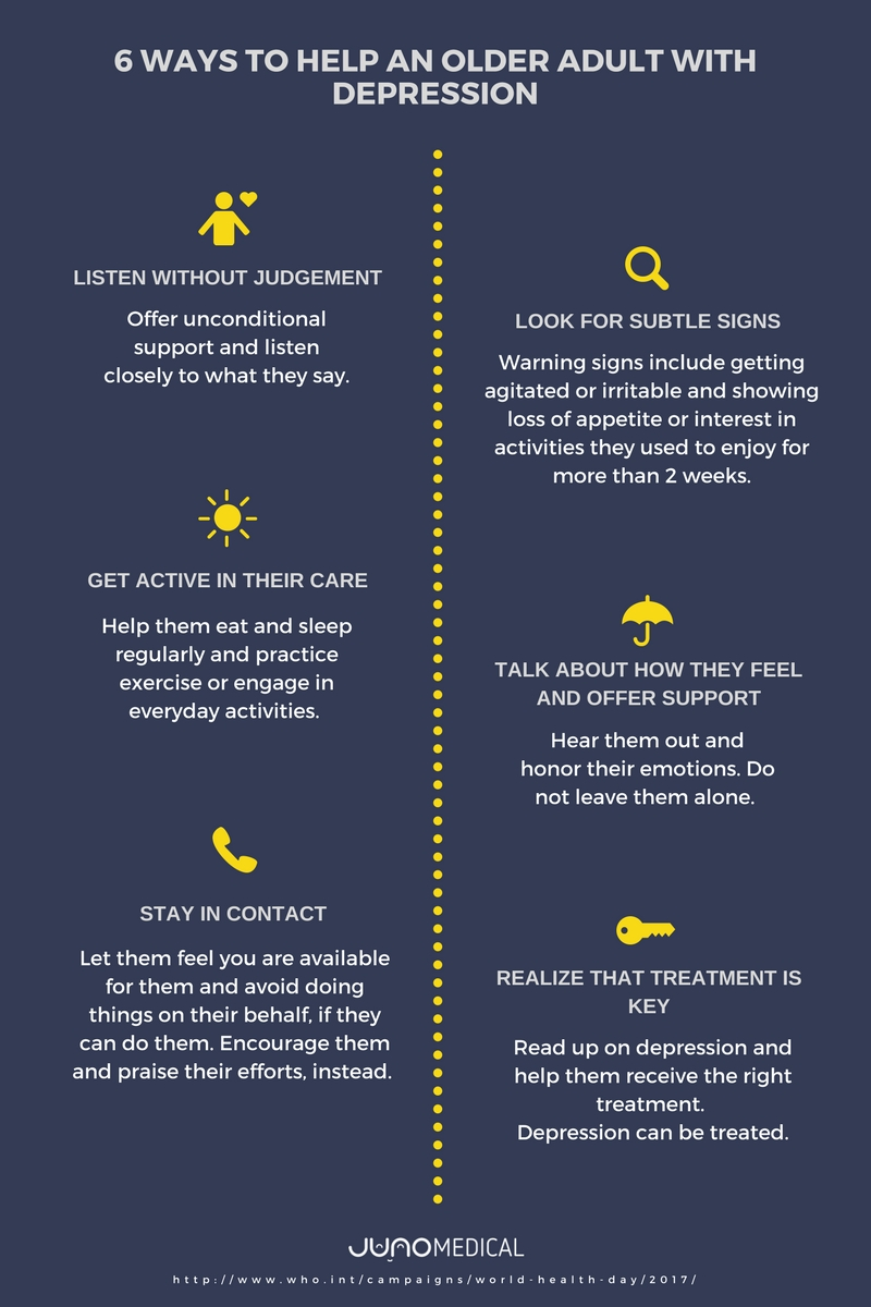 Depression In The Elderly - How To Help Depressed Older Adults Infographic
