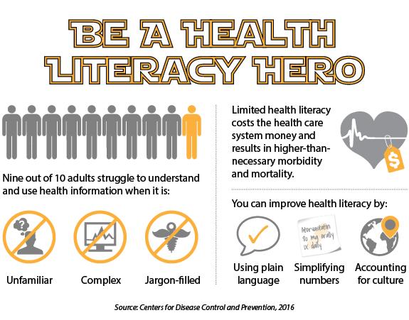 Health Literacy - Health Literacy Hero Infographic
