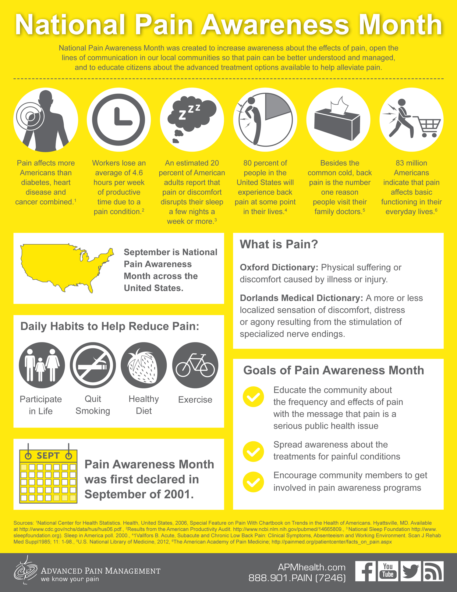 Pain Awareness Month - Pain Awareness Month Infographic