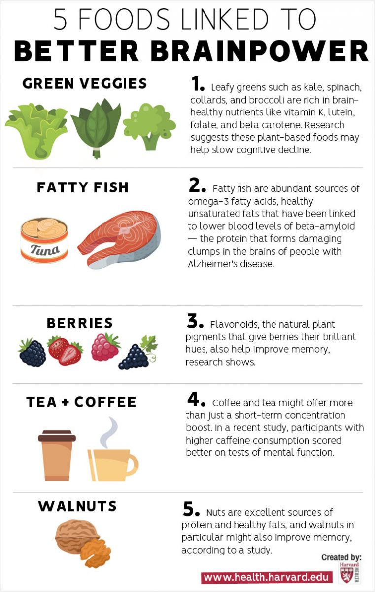 Winter Nutrition For Seniors - Foods For Cognitive Function Graphic