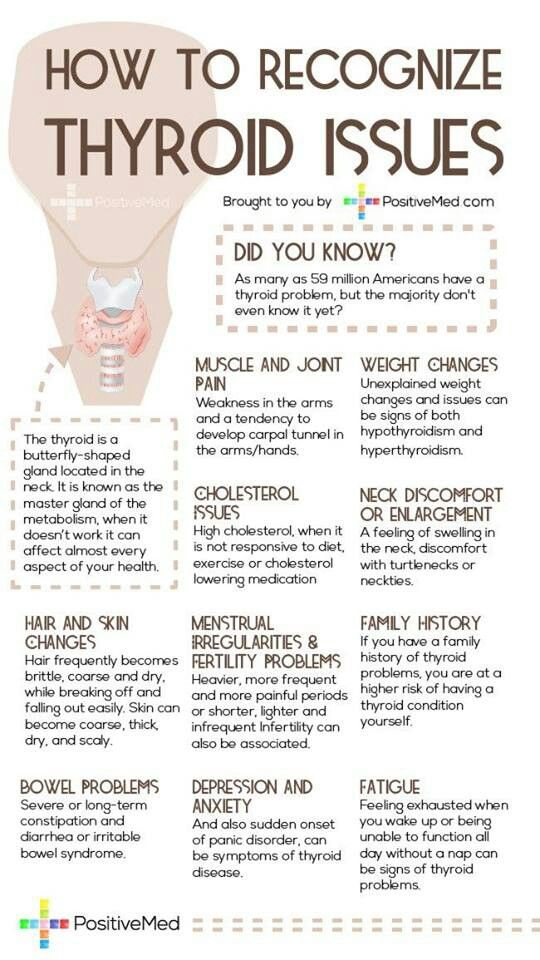 Thyroid Awareness Month - How To Recognize Thyroid Issues Infographic