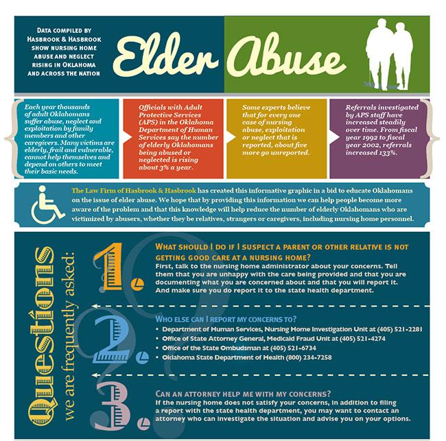 Elder Abuse - Elder Abuse Infographic