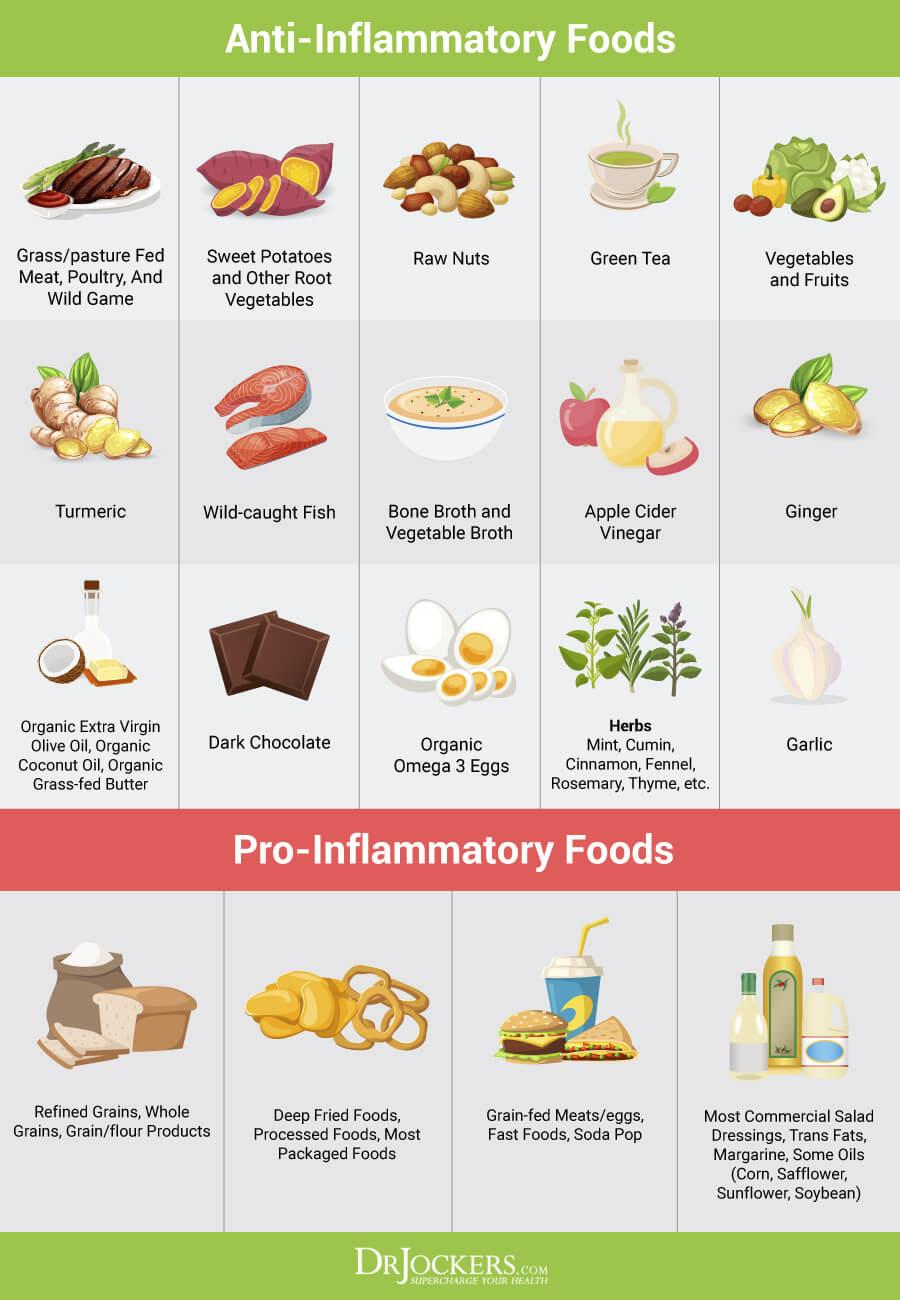 Winter Nutrition For Seniors - Anti-Inflammatory Foods