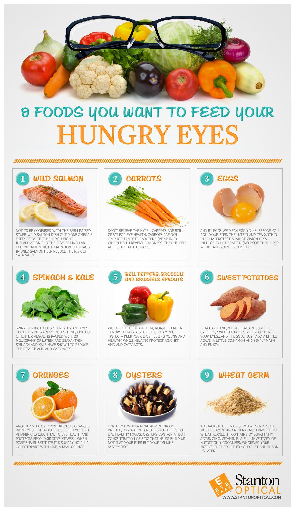 Winter Nutrition For Seniors - Foods For Healthy Eyes Graphic